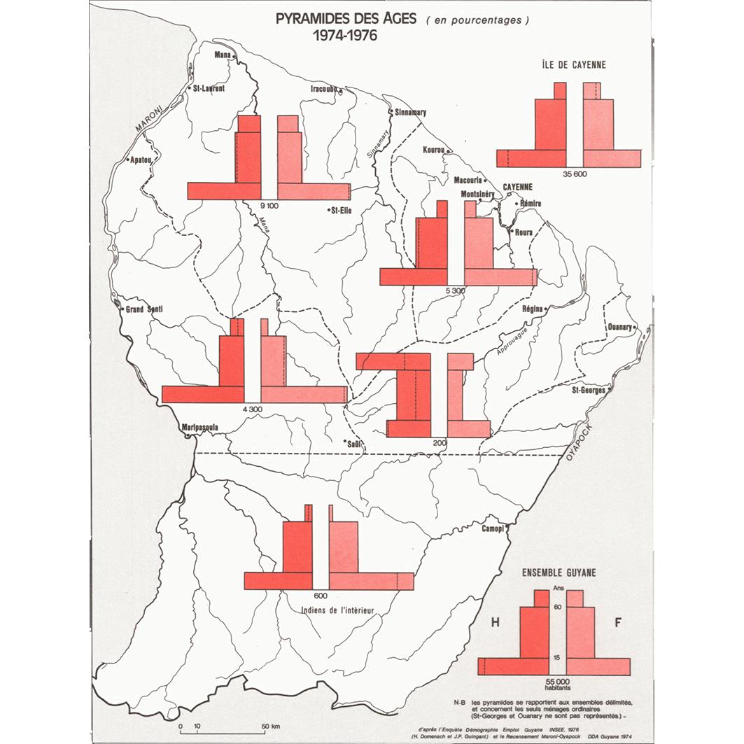 La Guyane : planche 21 : population : répartition : pyramides des ages 1974-1976